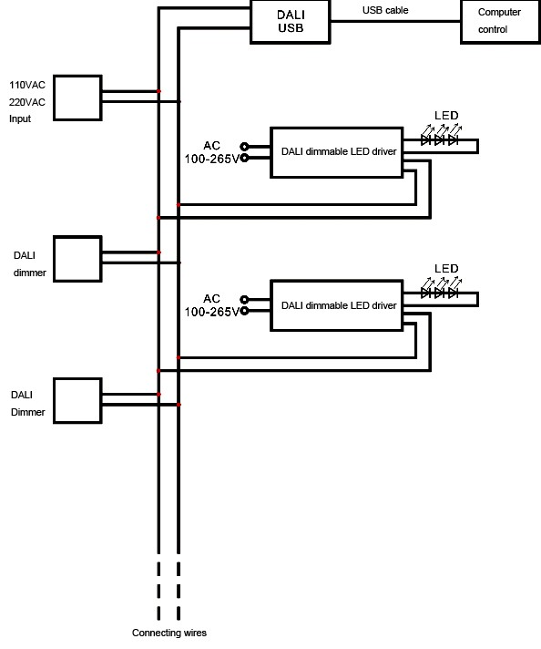 dali led driver wiring diagram for dimmable led driver wiring diagram #5