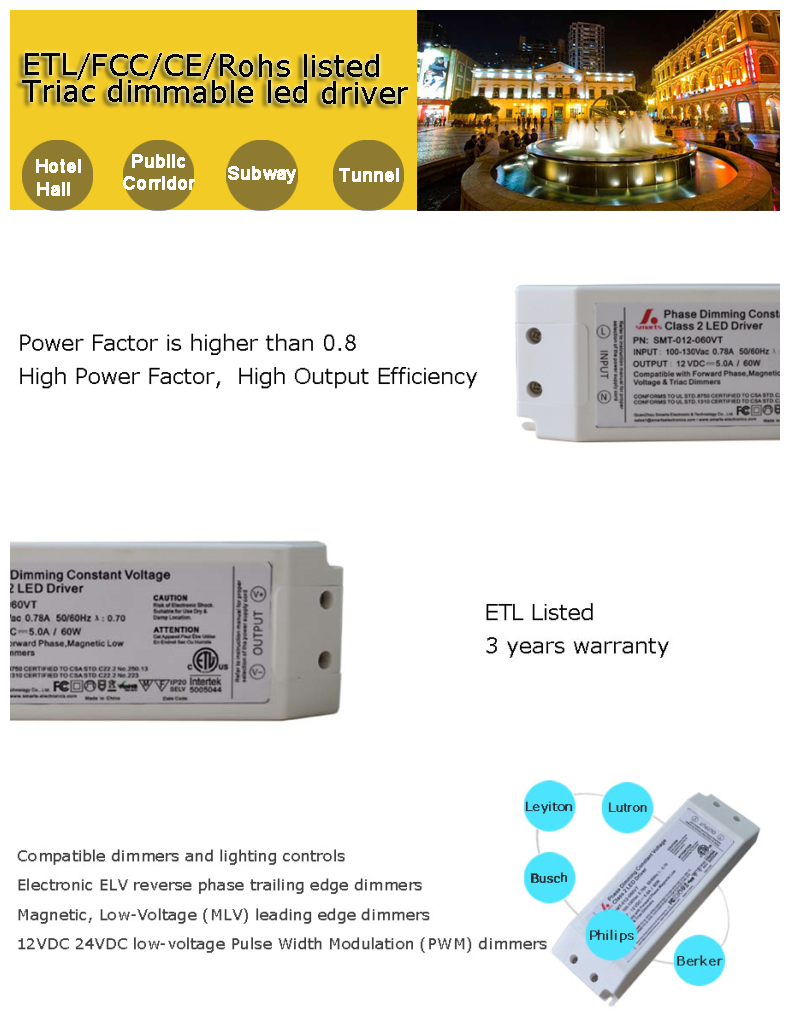 UL ETL listed 24 volt 60w triac dimmable led strip power supply