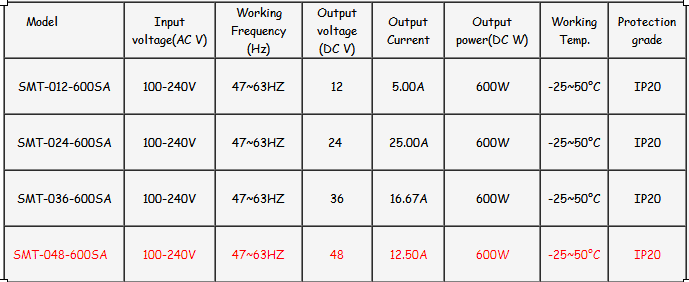 Custom 600w industrial Switching Power Supply 48v,600w industrial ...