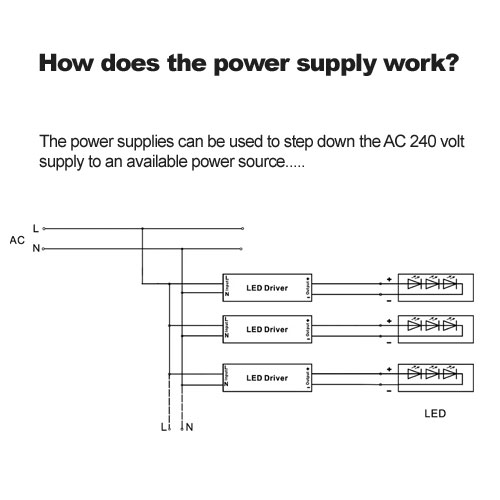 How does the power supply work?