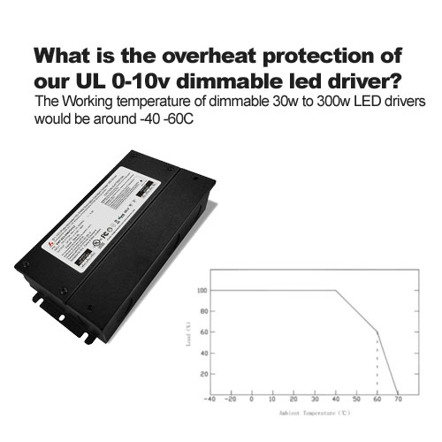 What is the overheat protection of our UL 0-10v dimmable led driver?